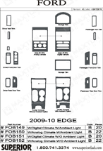 2009 Ford Edge Dash Kit Shadow Sheet
