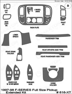 1997 Ford F-150 Dash Kit Shadow Sheet