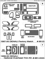 1999 GMC Yukon_Denali Dash Kit Shadow Sheet