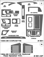 1996 Chevrolet Corvette Dash Kit Shadow Sheet