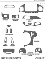 1999 Chevrolet Corvette Dash Kit Shadow Sheet