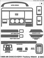 1995 Land Rover Discovery Dash Kit Shadow Sheet