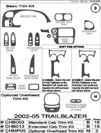 2005 Chevrolet Trailblazer Dash Kit Shadow Sheet