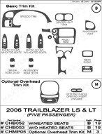 2006 Chevrolet Trailblazer Dash Kit Shadow Sheet