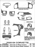 2003 Chevrolet Corvette Dash Kit Shadow Sheet