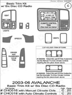2003 Chevrolet Avalanche Dash Kit Shadow Sheet