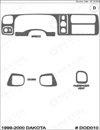 1999 Dodge Dakota Dash Kit Shadow Sheet