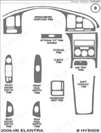 2005 Hyundai Elantra Dash Kit Shadow Sheet