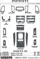 2009 Infiniti FX 35 / 45 Dash Kit Shadow Sheet