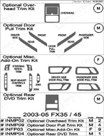 2003 Infiniti FX 35 / 45 Dash Kit Shadow Sheet