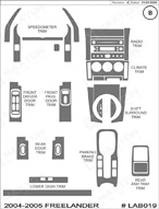 2005 Land Rover Freelander Dash Kit Shadow Sheet